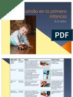 03 Desarrollo en La Primera Infancia
