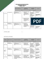 Rancangan Tahunan Pendidikan Kesihatan Tahun 2 KSSR 2012