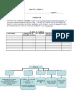 Practica Familia Curso Basico (2).Doc22