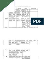 Estructura y función de los organelos