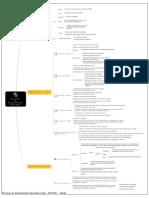 Estructura de Almacenamiento