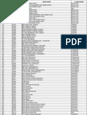 Daftar Bank Persepsi Daerah