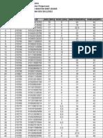 BPMN1013 - Pengantar Pengurusan.