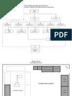 Bagan Struktur Organisasi Sekolah
