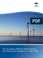 20112707 Europe Offshore Stats