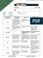 Perchloric Acid (72% Solution) (Icsc)