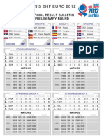Match Schedule Mens EHF EURO 2012