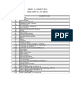 Anexo 1 - Lista de classe de fluídos