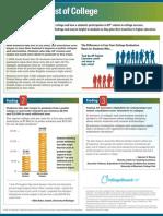 AP Exam Promo Flyer 2009