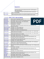 Publicacoes CEN ISO CIE p Site CPI