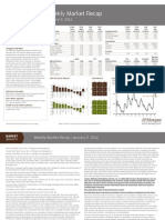 JPM Weekly Commentary 01-09-12