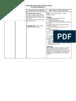 Contoh RPH (Maths PMR)