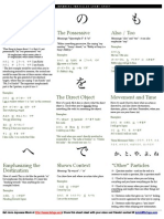 Japanese Particles Cheatsheet 1