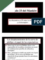 Cap 33 Mankiw