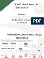 Ranking Nacional Kyorugi JUNIOR 2011 - 2012 (al 09 de enero, 2012)