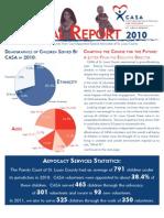 Casastlcounty Annual Report