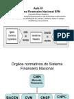 Sistema Financeiro Nacional SFN- as Slides