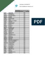 Stream Networks Annex M Enabled Exchange List