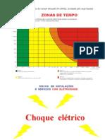 Tabela de efeitos fisiológicos da corrente alternada
