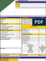 Sales Staff Evaluation