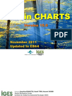 CDM in Charts_ver 15
