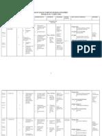 Rancangan Tahunan Bahasa Inggeris t1 2012