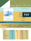International Marketing Chapter 2 (the Dynamic Environment of International Trade)