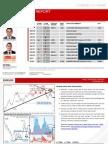2011 11 18 Migbank Daily Technical Analysis Report
