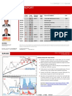 2011 11 21 Migbank Daily Technical Analysis Report