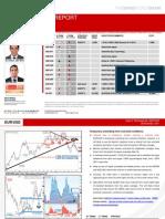 2011 11 28 Migbank Daily Technical Analysis Report