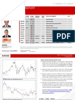 2011 12 06 Migbank Daily Technical Analysis Report