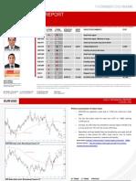 2012 01 06 Migbank Daily Technical Analysis Report