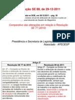 ALTERAÇÕES NA RESOLUÇÃO DE ATRIBUIÇÃO DE AULAS - COMPARATIVO