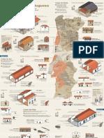 Casas Tradicionais Portuguesas