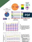 Belgium Membereship Report