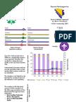 Bosnia-Herzegovina Membership Report