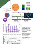 Bulgaria Membership Report