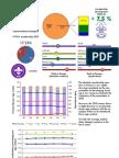 Greece Membership Report