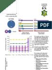 Israel Membership Report