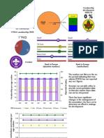 FYROM Membership Report