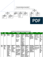 Klasifikasi NSAID by Dion Faisal