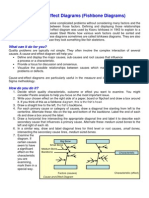 Cause & Effect Diagrams