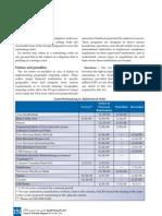 Article Correspondent Banks Responsibility UAB Magazine (Nov 2011)