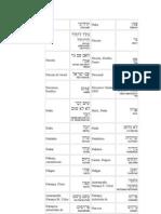 diccionario Hebreo