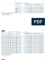 Drill Pipe Charts API