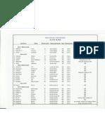 Saferun 2012 List of Participants (p1)