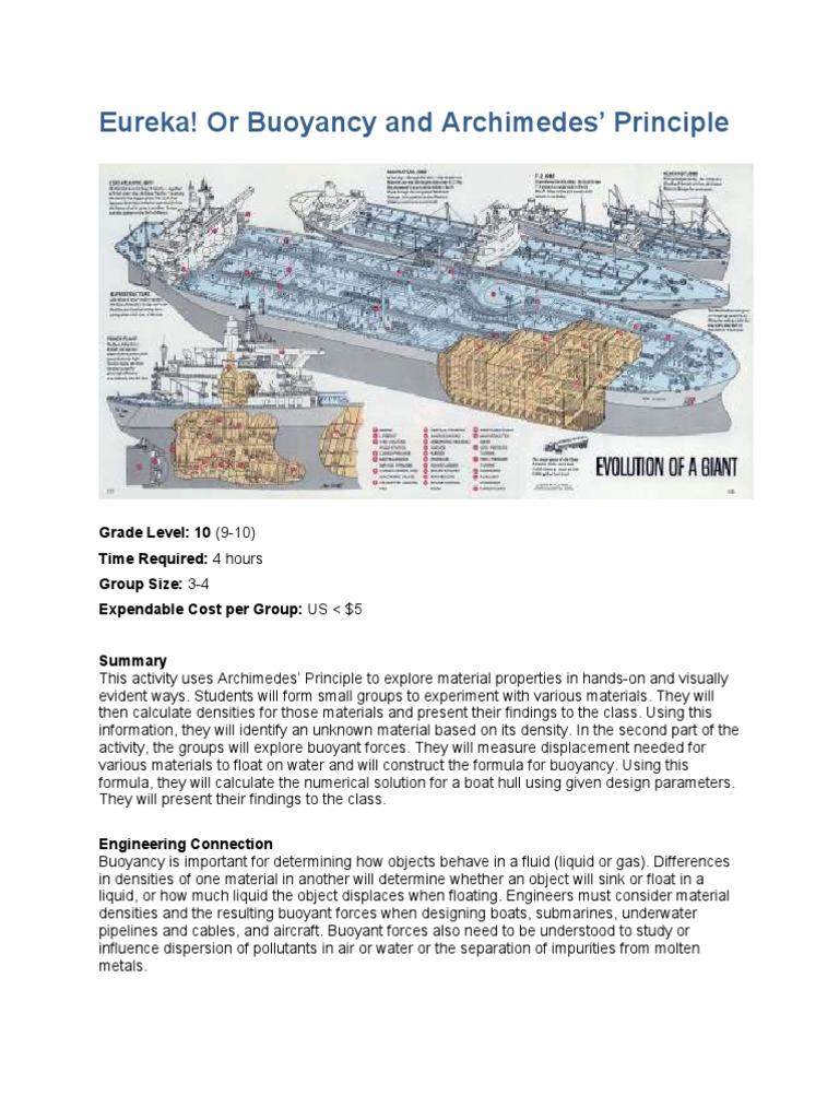 Eureka Archimedes Principle Activity Buoyancy Density