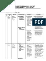Resume Kliping Berita Perumahan Rakyat, 11 Januari 2012