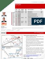 2012 01 11 Migbank Daily Technical Analysis Report