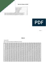 tabela NCHS